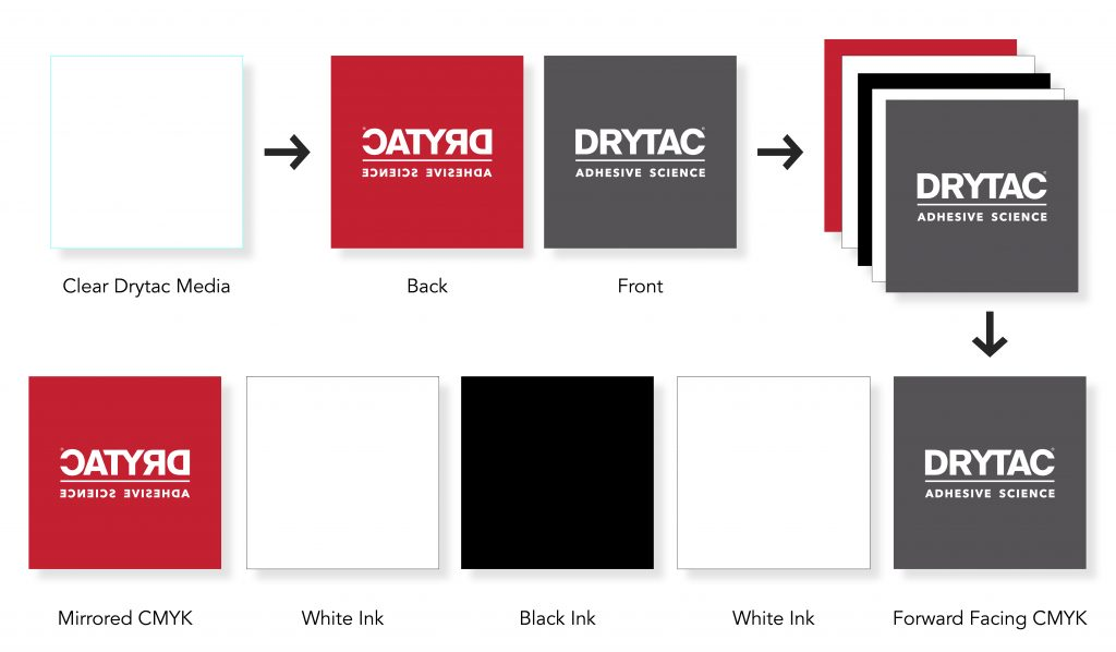 How to create double-sided window graphics Drytac